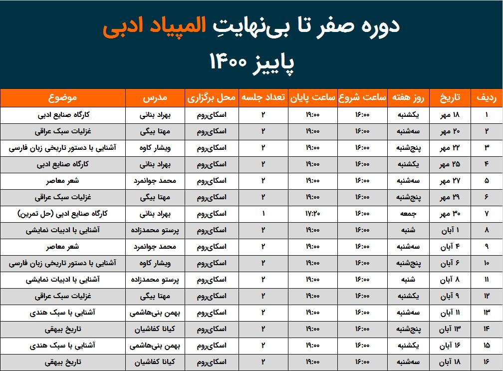کلاس المپیاد ادبی پاییز ۱۴۰۰